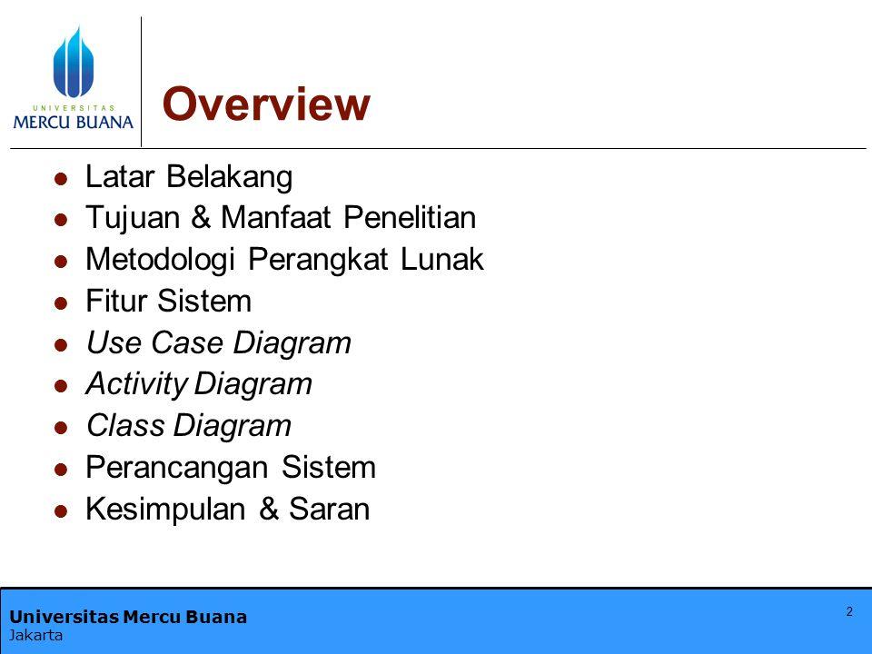 Universitas Mercu Buana Jakarta 2 Overview Latar Belakang Tujuan & Manfaat Penelitian Metodologi Perangkat Lunak Fitur Sistem Use Case Diagram Activit
