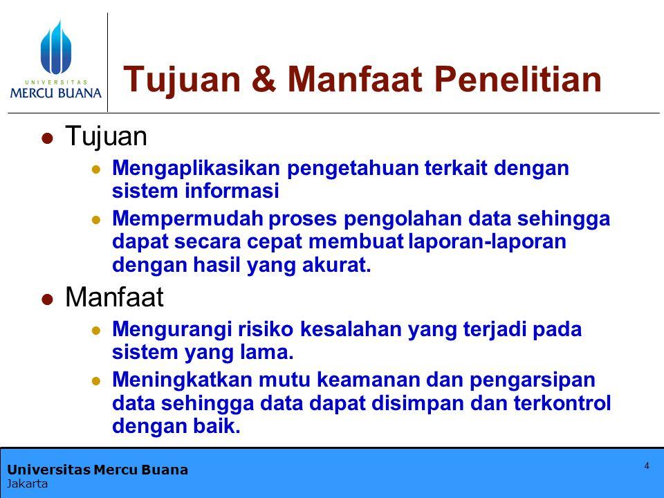 Universitas Mercu Buana Jakarta 4 Tujuan & Manfaat Penelitian Tujuan Mengaplikasikan pengetahuan terkait dengan sistem informasi Mempermudah proses pe