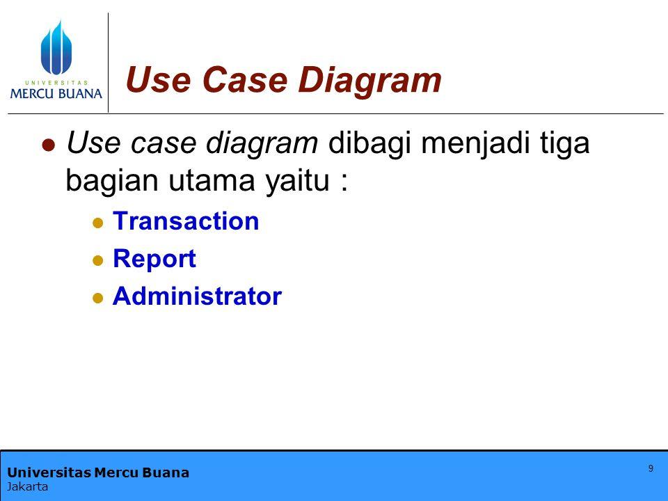 Universitas Mercu Buana Jakarta 9 Use Case Diagram Use case diagram dibagi menjadi tiga bagian utama yaitu : Transaction Report Administrator