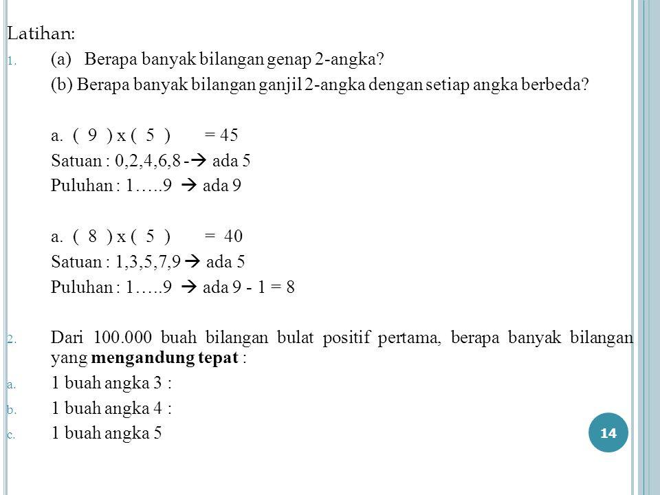 Latihan: 1. (a) Berapa banyak bilangan genap 2-angka? (b) Berapa banyak bilangan ganjil 2-angka dengan setiap angka berbeda? a. ( 9 ) x ( 5 ) = 45 Sat