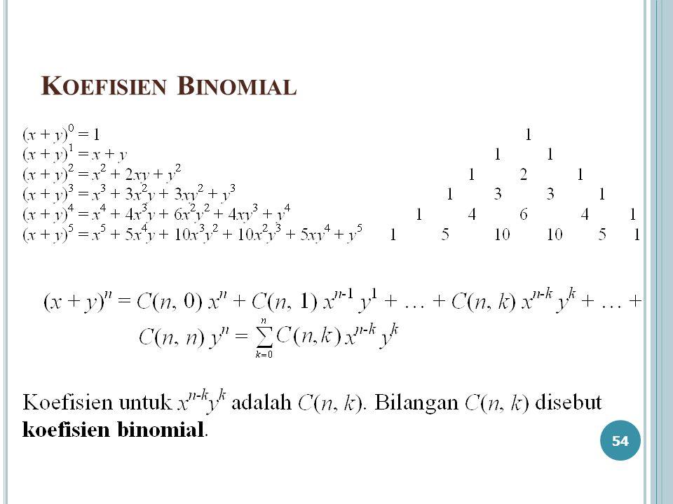 K OEFISIEN B INOMIAL 54