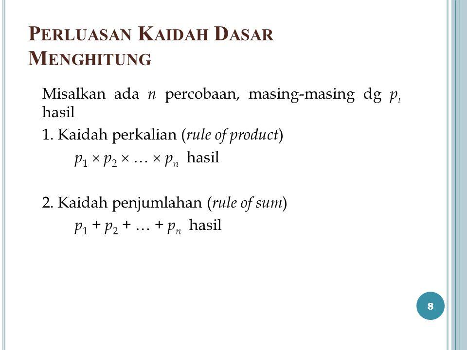 P ERLUASAN K AIDAH D ASAR M ENGHITUNG Misalkan ada n percobaan, masing-masing dg p i hasil 1. Kaidah perkalian ( rule of product ) p 1  p 2  …  p n