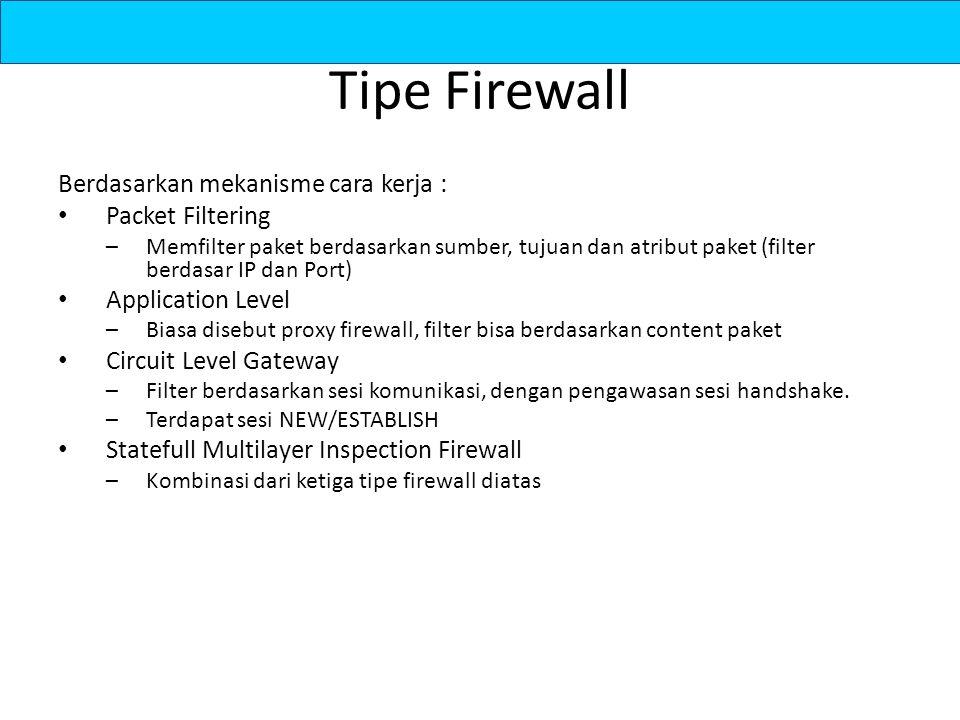 Tipe Firewall Berdasarkan mekanisme cara kerja : Packet Filtering –Memfilter paket berdasarkan sumber, tujuan dan atribut paket (filter berdasar IP dan Port) Application Level –Biasa disebut proxy firewall, filter bisa berdasarkan content paket Circuit Level Gateway –Filter berdasarkan sesi komunikasi, dengan pengawasan sesi handshake.