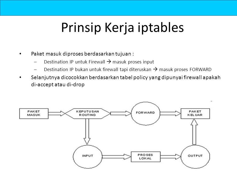 Prinsip Kerja iptables Paket masuk diproses berdasarkan tujuan : –Destination IP untuk Firewall  masuk proses input –Destination IP bukan untuk firewall tapi diteruskan  masuk proses FORWARD Selanjutnya dicocokkan berdasarkan tabel policy yang dipunyai firewall apakah di-accept atau di-drop