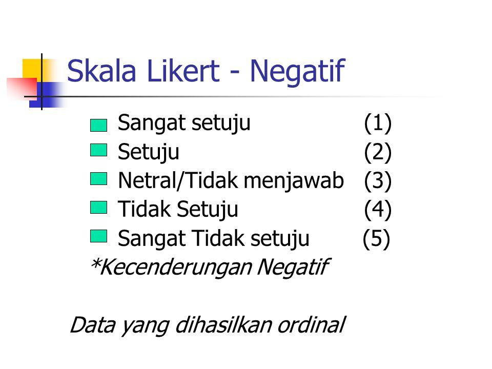 Skala Likert - Negatif Sangat setuju(1) Setuju(2) Netral/Tidak menjawab(3) Tidak Setuju(4) Sangat Tidak setuju (5) *Kecenderungan Negatif Data yang di