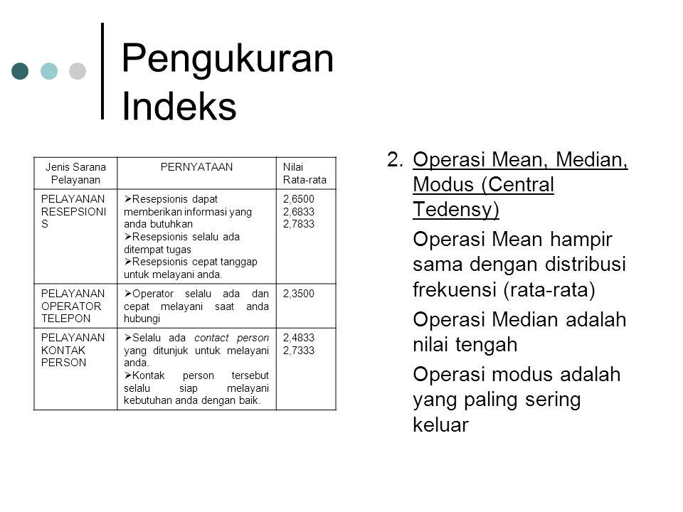 Pengukuran Indeks 2.Operasi Mean, Median, Modus (Central Tedensy) Operasi Mean hampir sama dengan distribusi frekuensi (rata-rata) Operasi Median adal