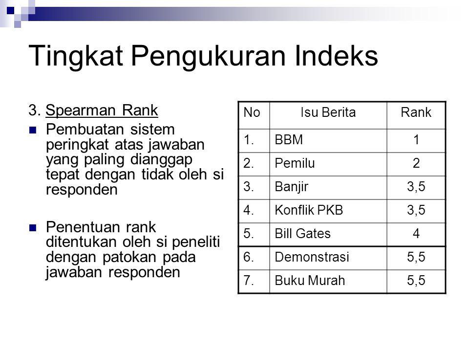 Tingkat Pengukuran Indeks 3. Spearman Rank Pembuatan sistem peringkat atas jawaban yang paling dianggap tepat dengan tidak oleh si responden Penentuan