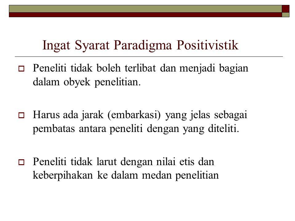 Ingat Syarat Paradigma Positivistik  Peneliti tidak boleh terlibat dan menjadi bagian dalam obyek penelitian.  Harus ada jarak (embarkasi) yang jela