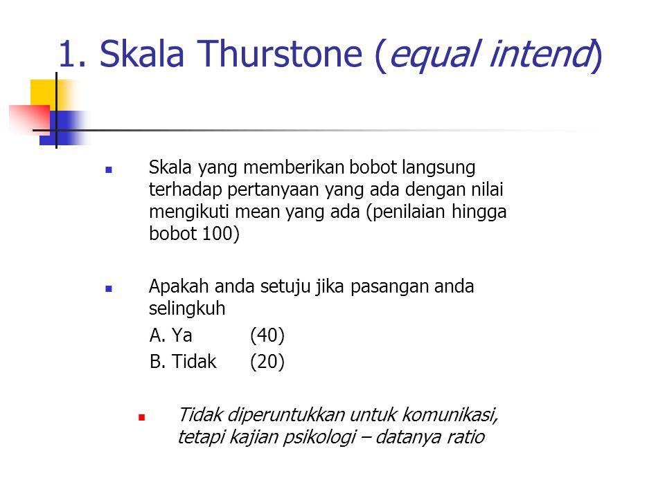 1. Skala Thurstone (equal intend) Skala yang memberikan bobot langsung terhadap pertanyaan yang ada dengan nilai mengikuti mean yang ada (penilaian hi