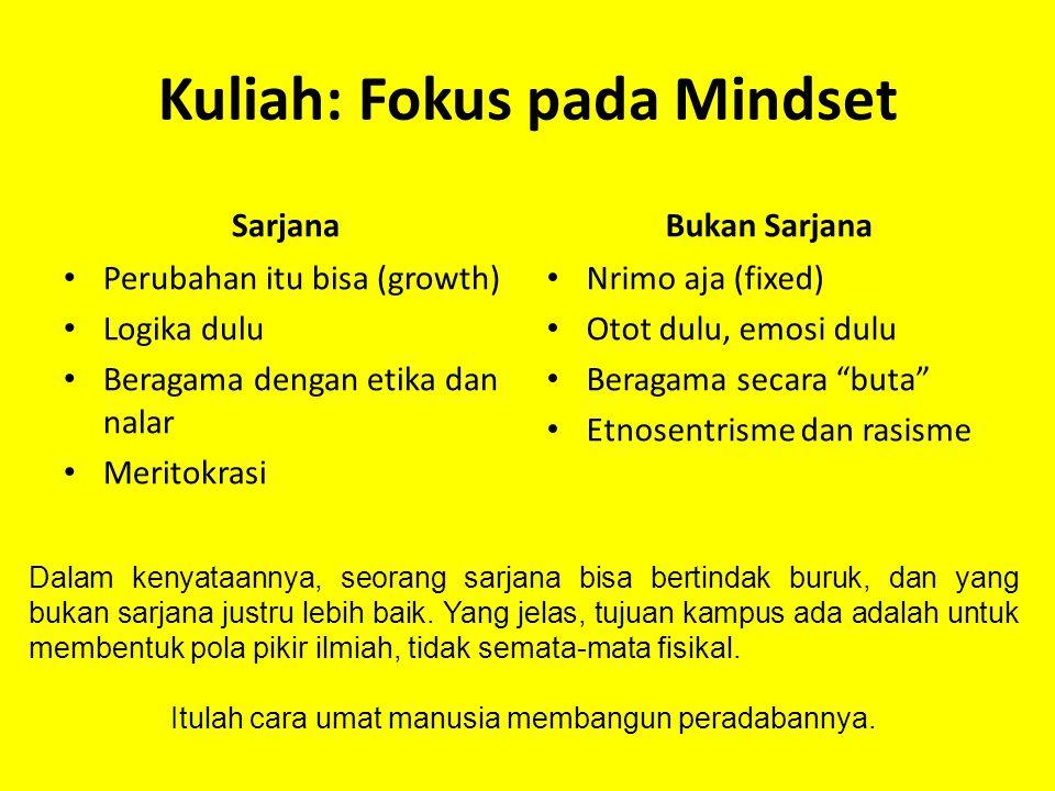 Kuliah: Fokus pada Mindset Sarjana Perubahan itu bisa (growth) Logika dulu Beragama dengan etika dan nalar Meritokrasi Bukan Sarjana Nrimo aja (fixed)