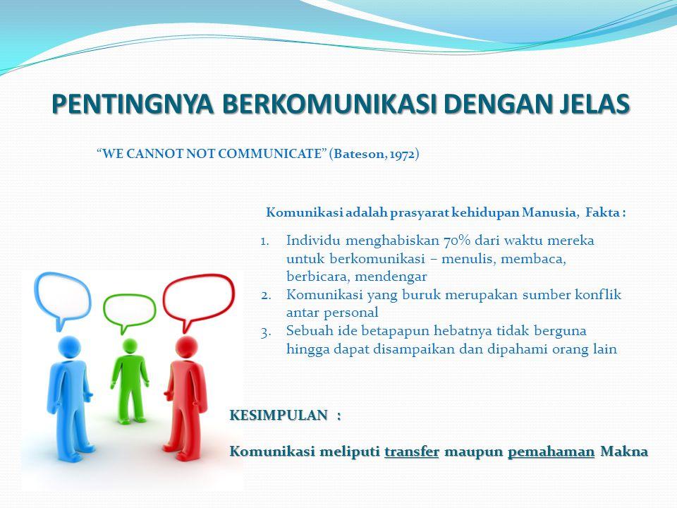 MISKOMUNIKASI Kesalahan komunikasi dapat menimbulkan akibat yang fatal