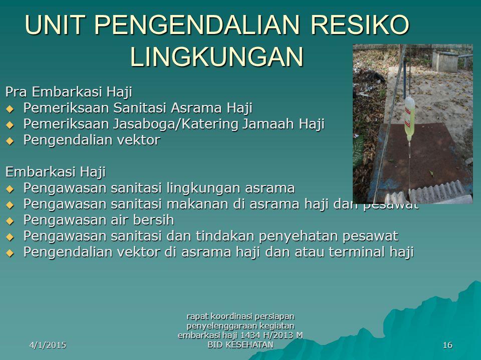 4/1/2015 rapat koordinasi persiapan penyelenggaraan kegiatan embarkasi haji 1434 H/2013 M BID KESEHATAN 16 UNIT PENGENDALIAN RESIKO LINGKUNGAN Pra Emb