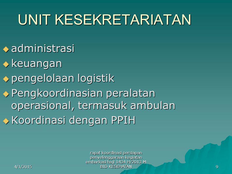 rapat koordinasi persiapan penyelenggaraan kegiatan embarkasi haji 1434 H/2013 M BID KESEHATAN 9 UNIT KESEKRETARIATAN  administrasi  keuangan  peng
