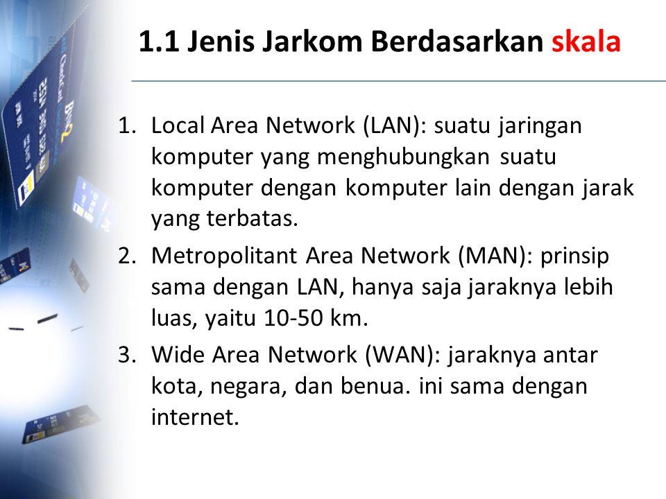 1.1 Jenis Jarkom Berdasarkan skala 1.Local Area Network (LAN): suatu jaringan komputer yang menghubungkan suatu komputer dengan komputer lain dengan j