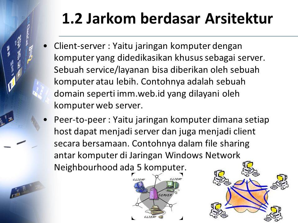 1.2 Jarkom berdasar Arsitektur Client-server : Yaitu jaringan komputer dengan komputer yang didedikasikan khusus sebagai server. Sebuah service/layana