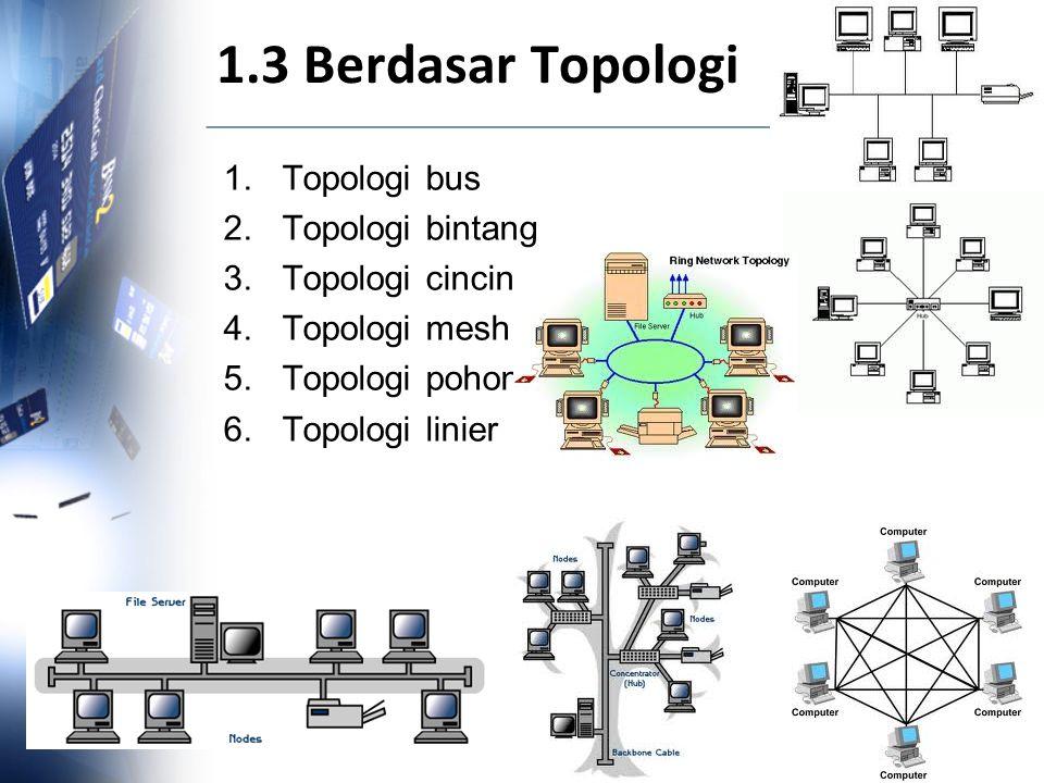 1.3 Berdasar Topologi 1.Topologi bus 2.Topologi bintang 3.Topologi cincin 4.Topologi mesh 5.Topologi pohon 6.Topologi linier