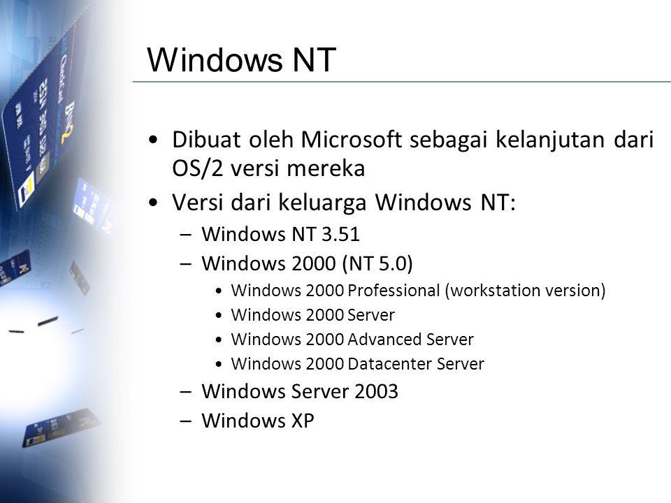 Windows NT Dibuat oleh Microsoft sebagai kelanjutan dari OS/2 versi mereka Versi dari keluarga Windows NT: –Windows NT 3.51 –Windows 2000 (NT 5.0) Win