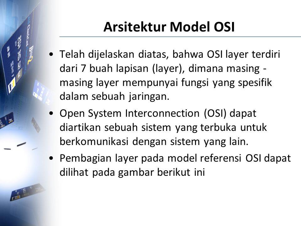 Arsitektur Model OSI Telah dijelaskan diatas, bahwa OSI layer terdiri dari 7 buah lapisan (layer), dimana masing - masing layer mempunyai fungsi yang