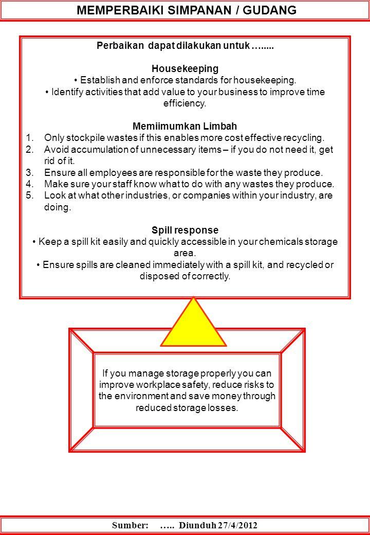 MEMPERBAIKI SIMPANAN / GUDANG Sumber: ….. Diunduh 27/4/2012 Perbaikan dapat dilakukan untuk …..... Housekeeping Establish and enforce standards for ho