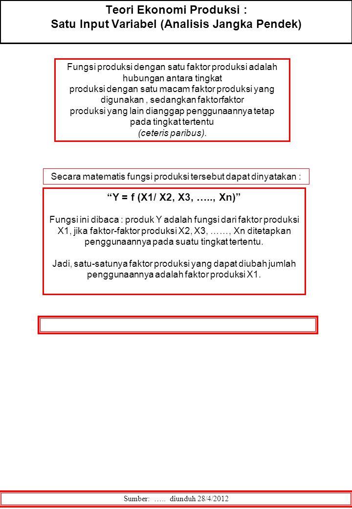 Sumber: ….. diunduh 28/4/2012 Teori Ekonomi Produksi : Satu Input Variabel (Analisis Jangka Pendek) Fungsi produksi dengan satu faktor produksi adalah