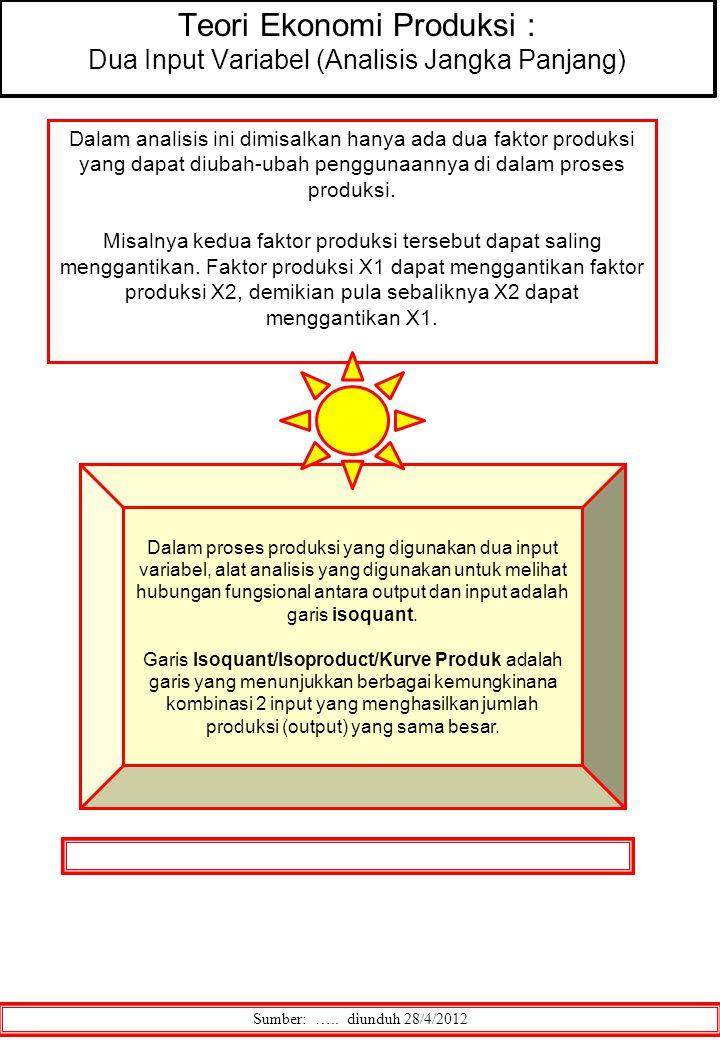Sumber: ….. diunduh 28/4/2012 Teori Ekonomi Produksi : Dua Input Variabel (Analisis Jangka Panjang) Dalam proses produksi yang digunakan dua input var