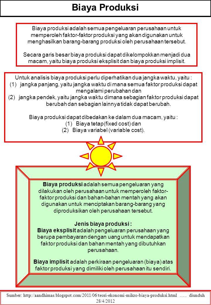 Sumber: http://aandhimas.blogspot.com/2011/06/teori-ekonomi-mikro-biaya-produksi.html …..