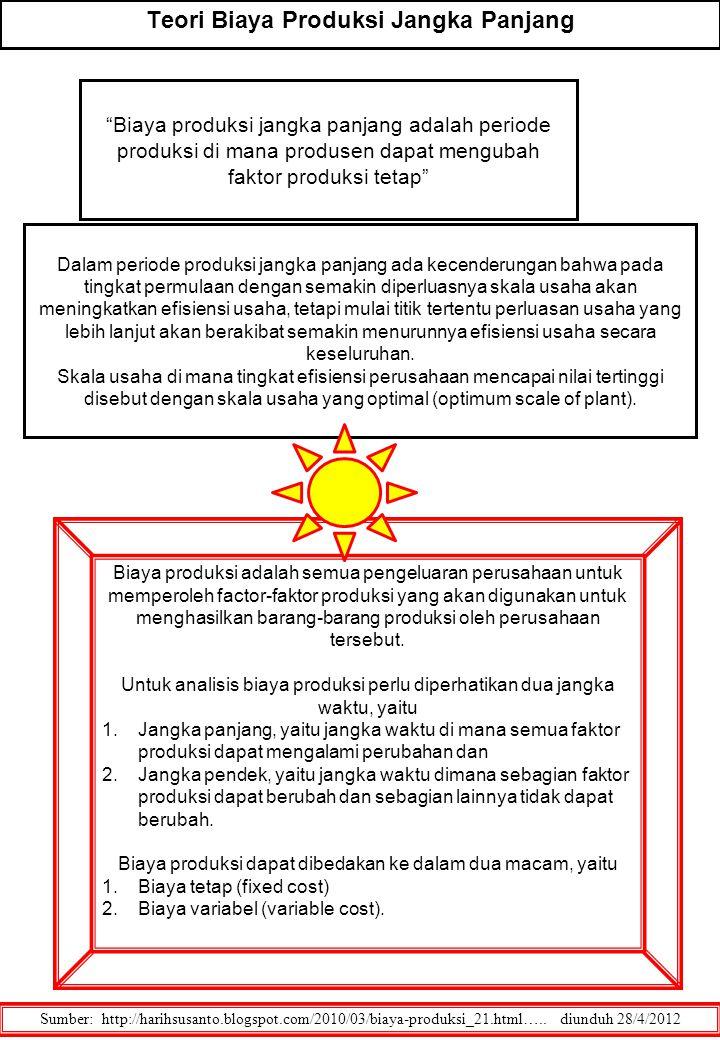 Sumber: http://harihsusanto.blogspot.com/2010/03/biaya-produksi_21.html….. diunduh 28/4/2012 Biaya produksi adalah semua pengeluaran perusahaan untuk