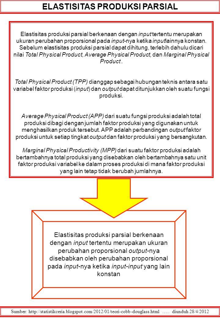 ELASTISITAS PRODUKSI PARSIAL Sumber: http://statistikceria.blogspot.com/2012/01/teori-cobb-douglass.html ….. diunduh 28/4/2012 Elastisitas produksi pa