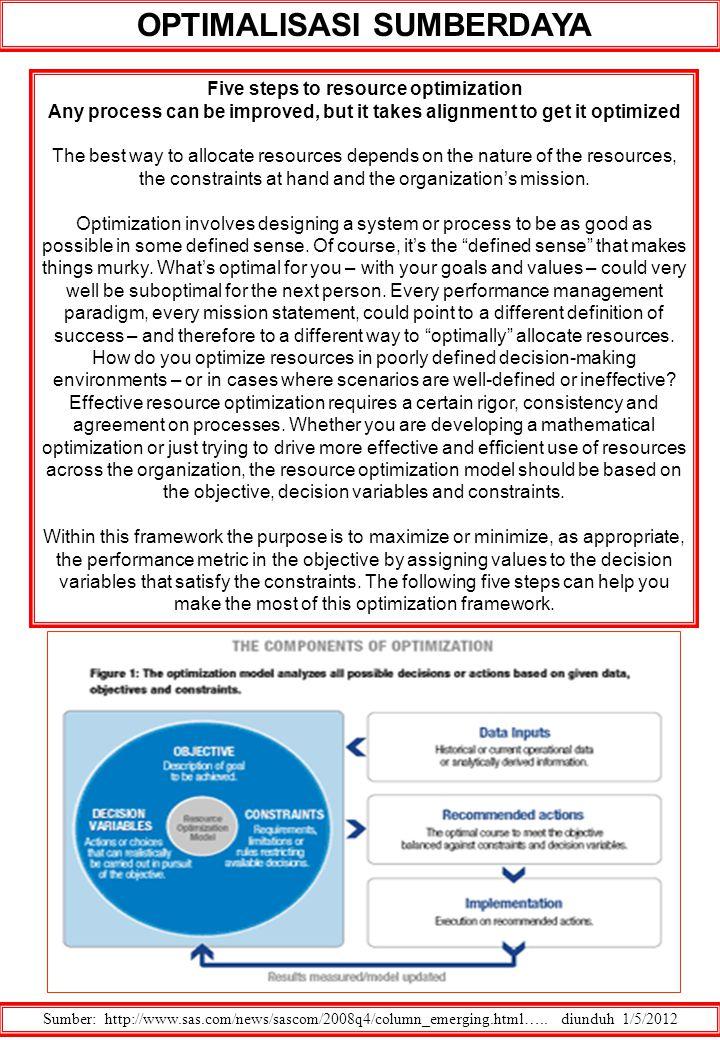 OPTIMALISASI SUMBERDAYA Sumber: http://www.sas.com/news/sascom/2008q4/column_emerging.html….. diunduh 1/5/2012 Five steps to resource optimization Any