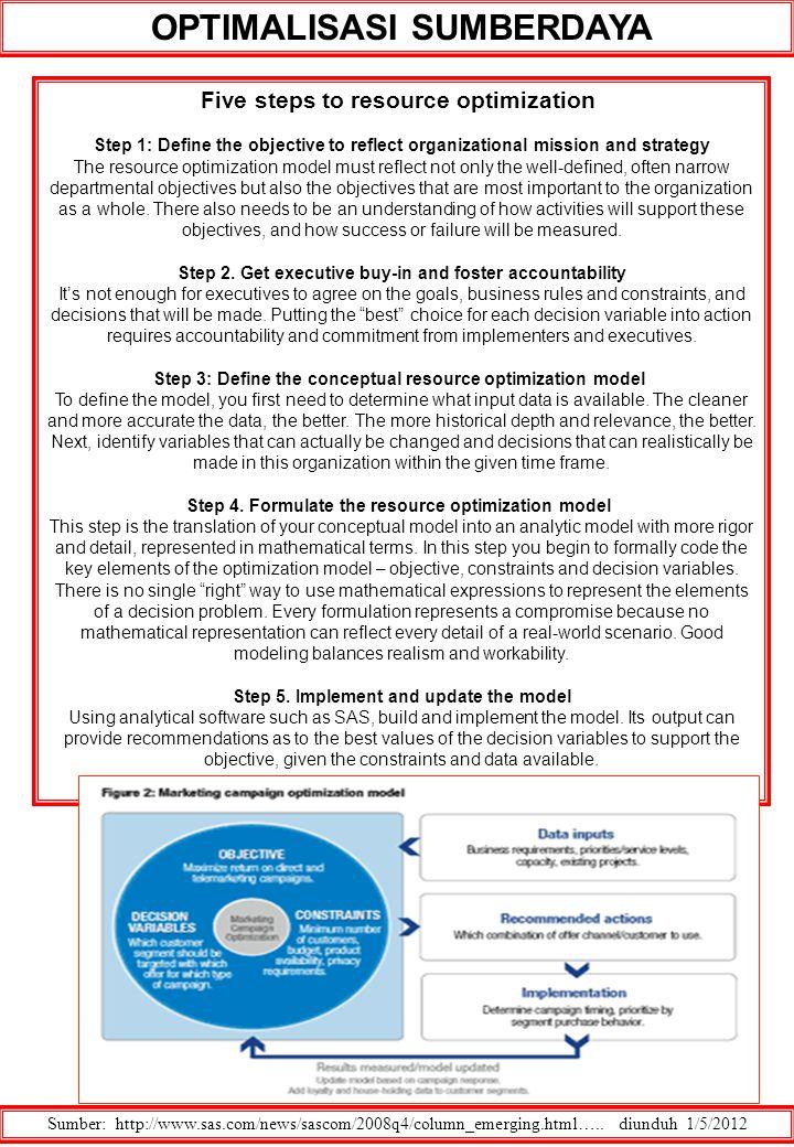 OPTIMALISASI SUMBERDAYA Sumber: http://www.sas.com/news/sascom/2008q4/column_emerging.html….. diunduh 1/5/2012 Five steps to resource optimization Ste