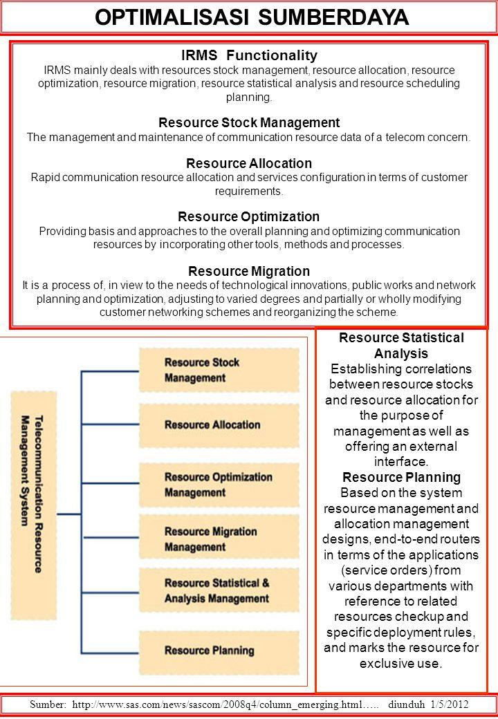 OPTIMALISASI SUMBERDAYA Sumber: http://www.sas.com/news/sascom/2008q4/column_emerging.html…..