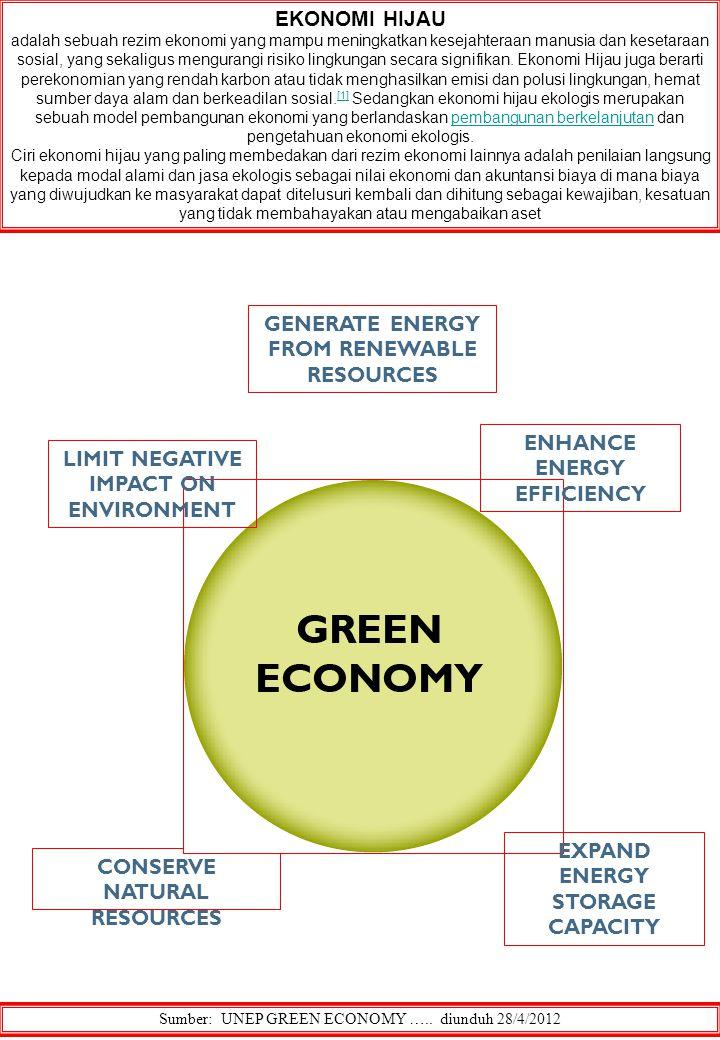 EKONOMI HIJAU adalah sebuah rezim ekonomi yang mampu meningkatkan kesejahteraan manusia dan kesetaraan sosial, yang sekaligus mengurangi risiko lingkungan secara signifikan.