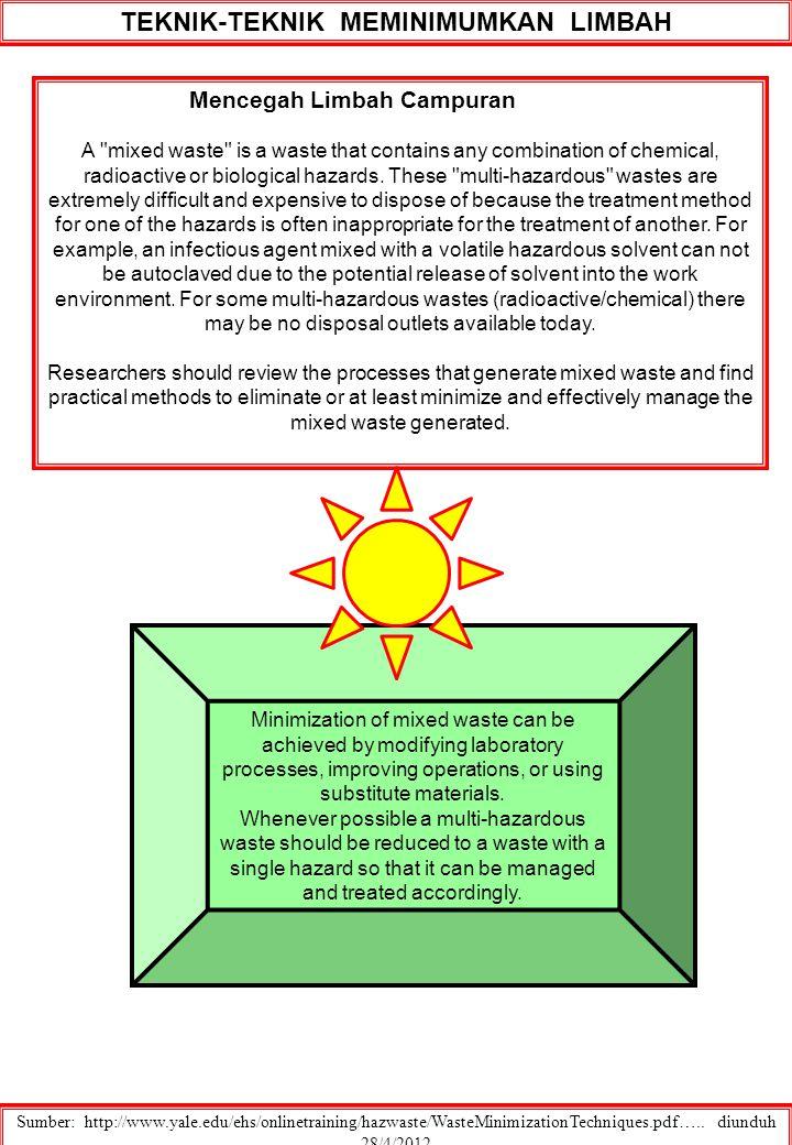 Sumber: http://www.yale.edu/ehs/onlinetraining/hazwaste/WasteMinimizationTechniques.pdf….. diunduh 28/4/2012 Mencegah Limbah Campuran A