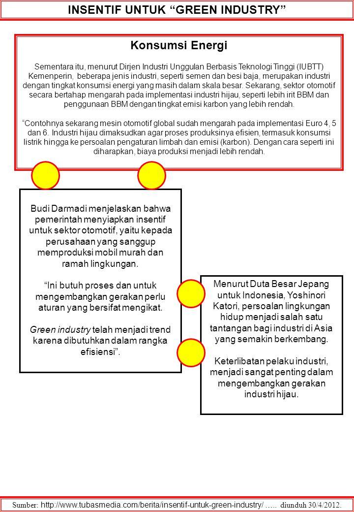 """INSENTIF UNTUK """"GREEN INDUSTRY"""" Sumber: http://www.tubasmedia.com/berita/insentif-untuk-green-industry/ ….. diunduh 30/4/2012. Konsumsi Energi Sementa"""