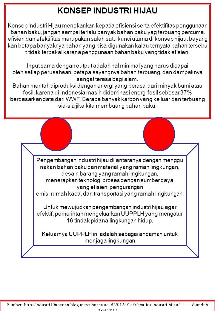 Sumber: http://industri10novrian.blog.mercubuana.ac.id/2012/01/05/apa-itu-industri-hijau/ ….. diunduh 28/4/2012 KONSEP INDUSTRI HIJAU Konsep Industri