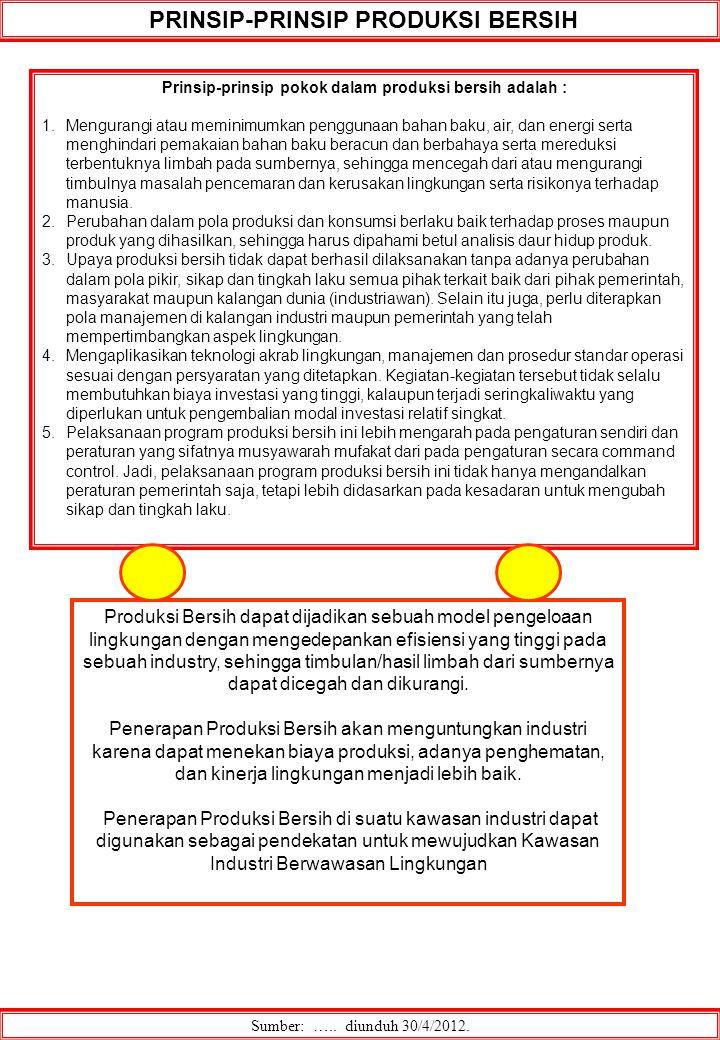 PRINSIP-PRINSIP PRODUKSI BERSIH Sumber: ….. diunduh 30/4/2012. Prinsip-prinsip pokok dalam produksi bersih adalah : 1.Mengurangi atau meminimumkan pen