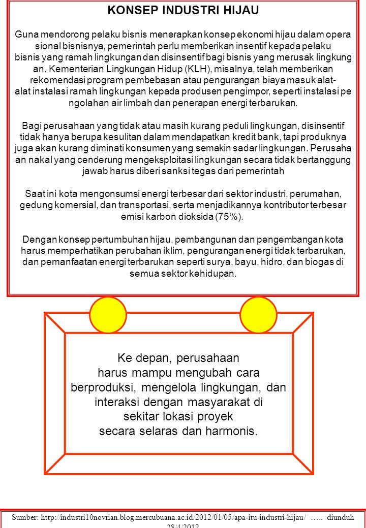 FAKTOR KUNCI PENERAPAN PRODUKSI BERSIH Sumber: http://industri16heriyanto.blog.mercubuana.ac.id/2011/02/15/produksi-bersih-cleaner-production/ …..
