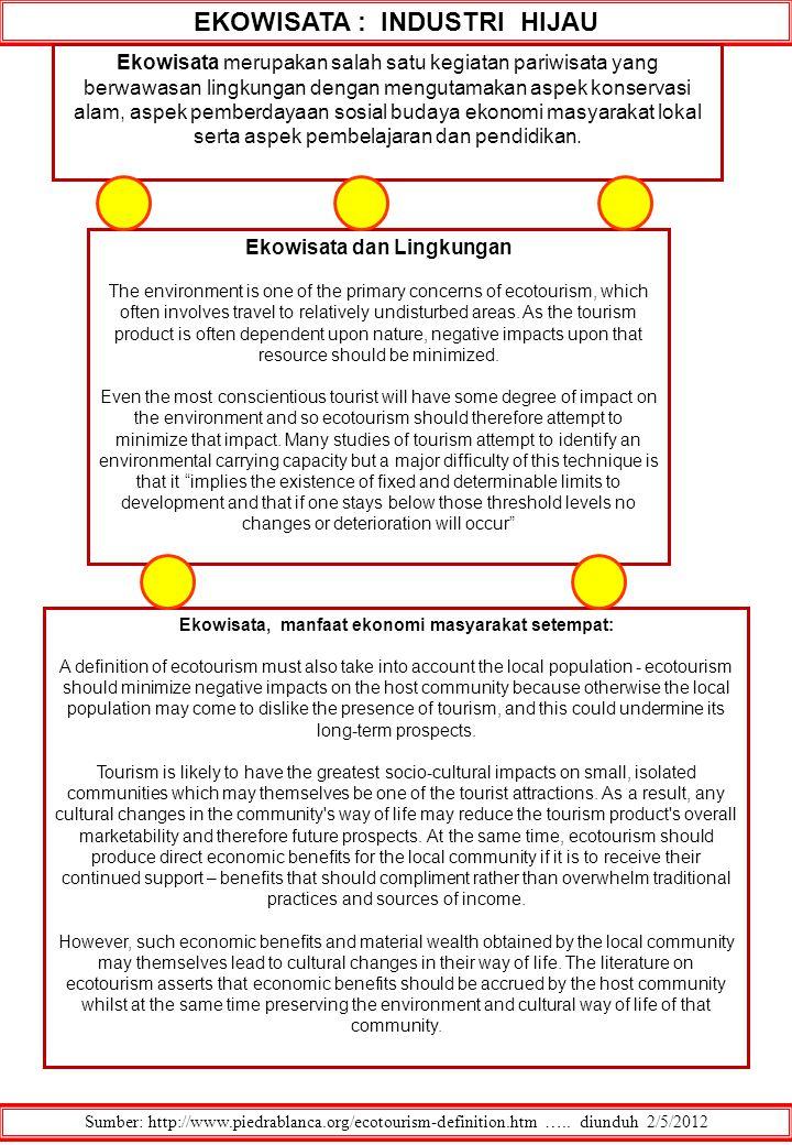 ECO-EFFICIENCY dan SUSTAINABLE PRODUCTION Sumber: http://www.climatechangeresponse.com.au/eco-efficiency-and-sustainable- production.html …..