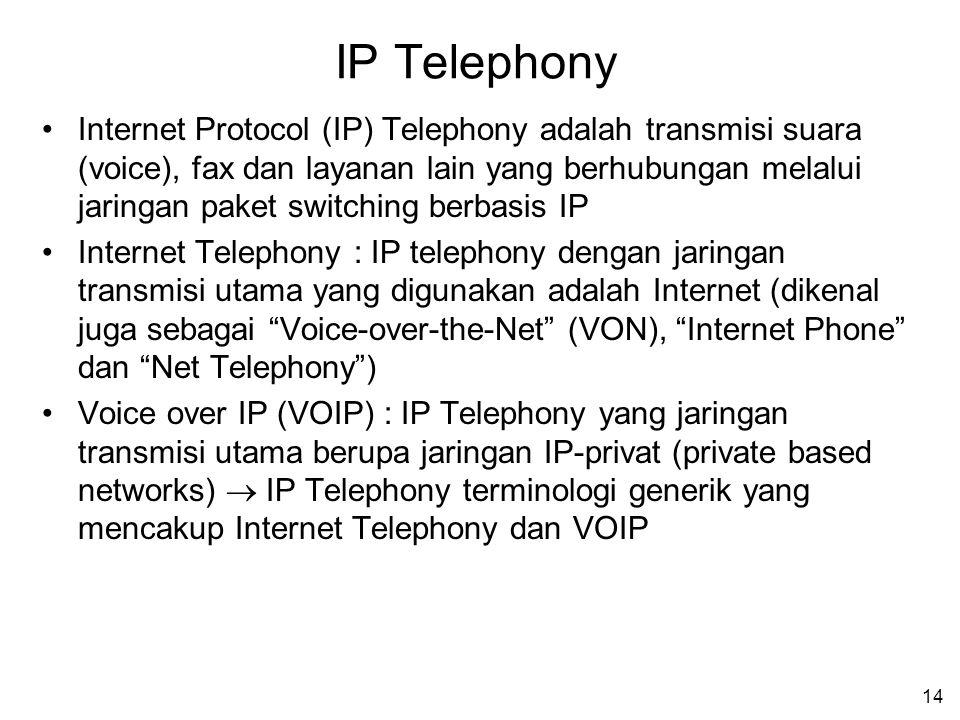 14 IP Telephony Internet Protocol (IP) Telephony adalah transmisi suara (voice), fax dan layanan lain yang berhubungan melalui jaringan paket switching berbasis IP Internet Telephony : IP telephony dengan jaringan transmisi utama yang digunakan adalah Internet (dikenal juga sebagai Voice-over-the-Net (VON), Internet Phone dan Net Telephony ) Voice over IP (VOIP) : IP Telephony yang jaringan transmisi utama berupa jaringan IP-privat (private based networks)  IP Telephony terminologi generik yang mencakup Internet Telephony dan VOIP