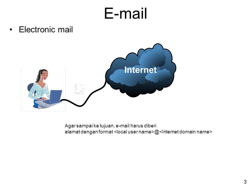 3 E-mail Electronic mail Agar sampai ke tujuan, e-mail harus diberi alamat dengan format @