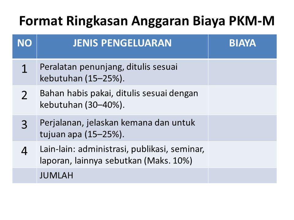 Format Ringkasan Anggaran Biaya PKM-M NOJENIS PENGELUARANBIAYA 1 Peralatan penunjang, ditulis sesuai kebutuhan (15–25%).