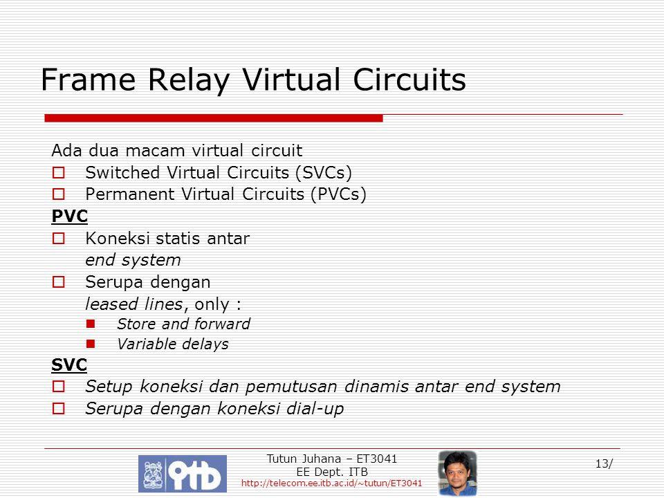 Tutun Juhana – ET3041 EE Dept. ITB http://telecom.ee.itb.ac.id/~tutun/ET3041 13/ Frame Relay Virtual Circuits Ada dua macam virtual circuit  Switched