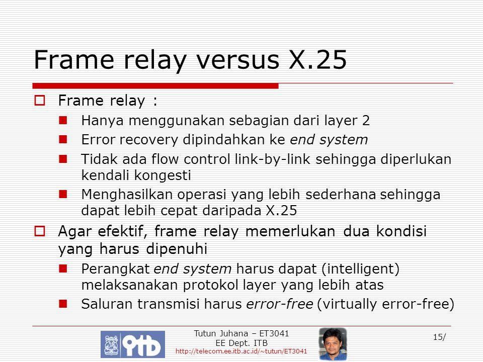 Tutun Juhana – ET3041 EE Dept. ITB http://telecom.ee.itb.ac.id/~tutun/ET3041 15/ Frame relay versus X.25  Frame relay : Hanya menggunakan sebagian da