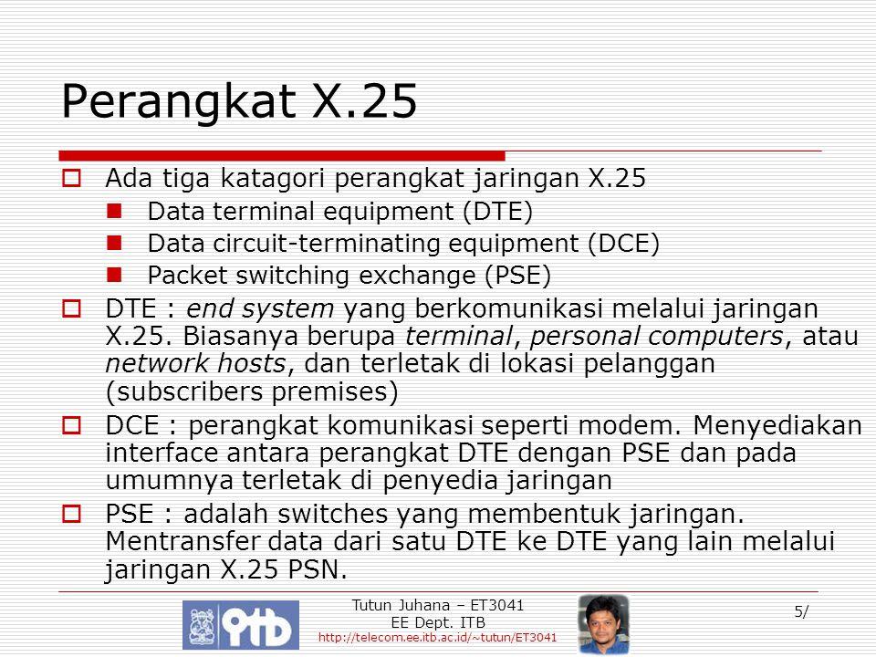Tutun Juhana – ET3041 EE Dept. ITB http://telecom.ee.itb.ac.id/~tutun/ET3041 5/ Perangkat X.25  Ada tiga katagori perangkat jaringan X.25 Data termin