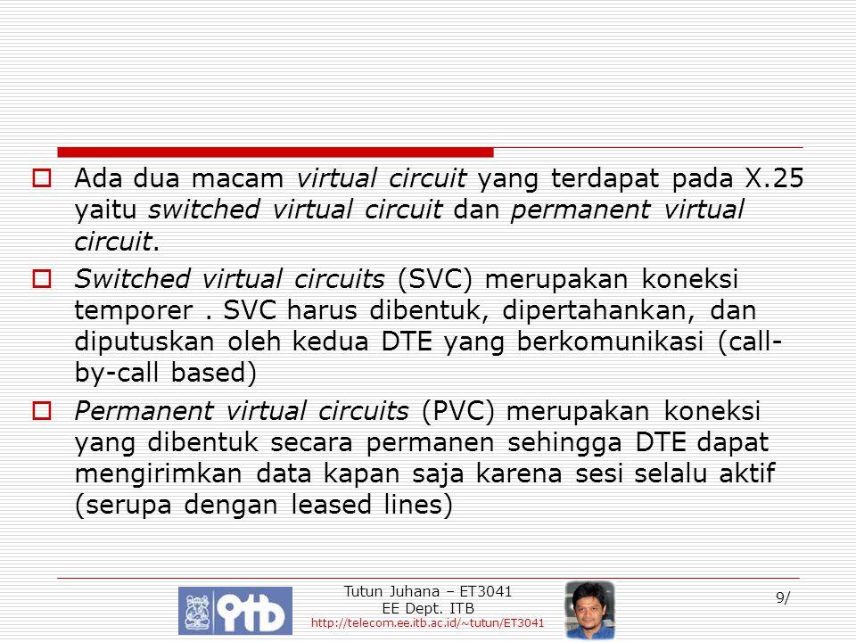 Tutun Juhana – ET3041 EE Dept. ITB http://telecom.ee.itb.ac.id/~tutun/ET3041 9/  Ada dua macam virtual circuit yang terdapat pada X.25 yaitu switched