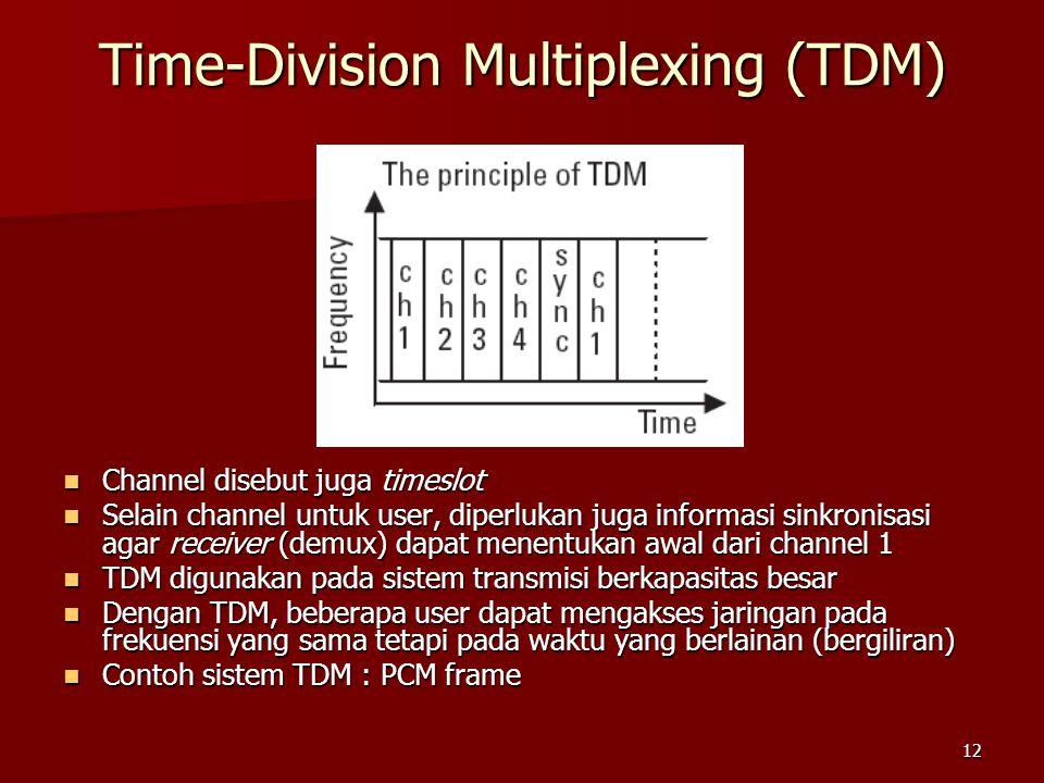12 Time-Division Multiplexing (TDM) Channel disebut juga timeslot Channel disebut juga timeslot Selain channel untuk user, diperlukan juga informasi s