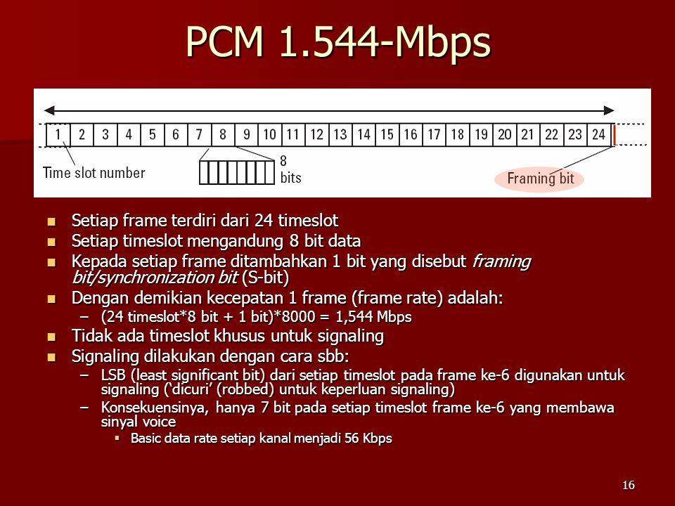 16 PCM 1.544-Mbps Setiap frame terdiri dari 24 timeslot Setiap frame terdiri dari 24 timeslot Setiap timeslot mengandung 8 bit data Setiap timeslot me