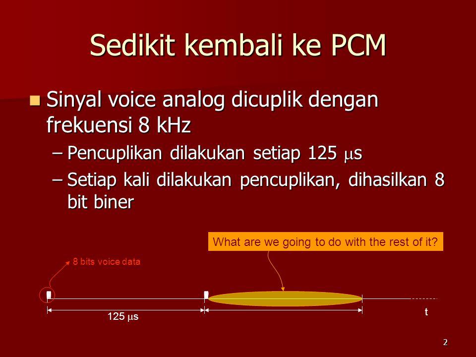 2 Sedikit kembali ke PCM Sinyal voice analog dicuplik dengan frekuensi 8 kHz Sinyal voice analog dicuplik dengan frekuensi 8 kHz –Pencuplikan dilakuka