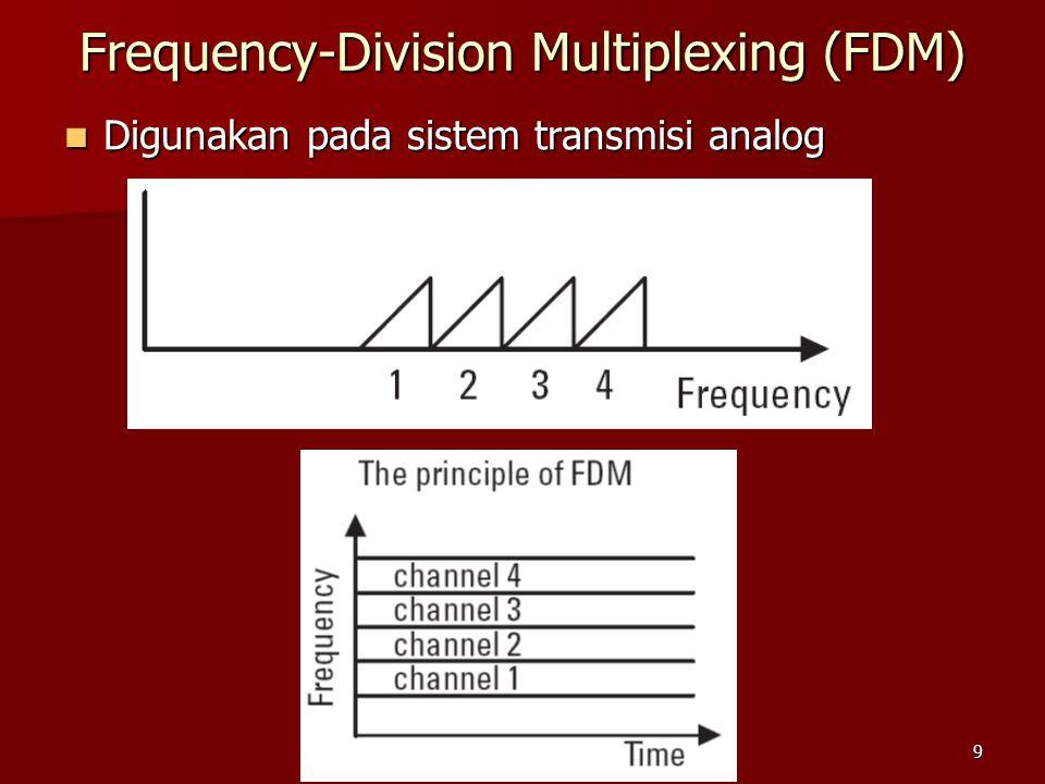 9 Frequency-Division Multiplexing (FDM) Digunakan pada sistem transmisi analog Digunakan pada sistem transmisi analog
