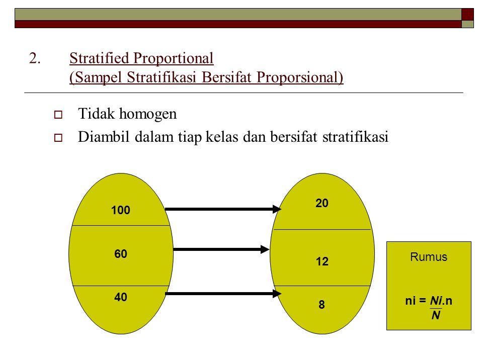 2.Stratified Proportional (Sampel Stratifikasi Bersifat Proporsional)  Tidak homogen  Diambil dalam tiap kelas dan bersifat stratifikasi 100 60 40 20 12 8 Rumus ni = Ni.n N